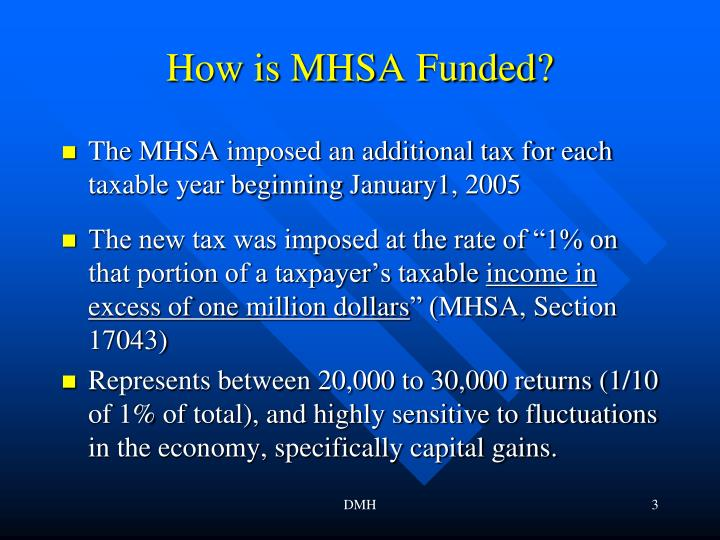 How is MHSA Funded?