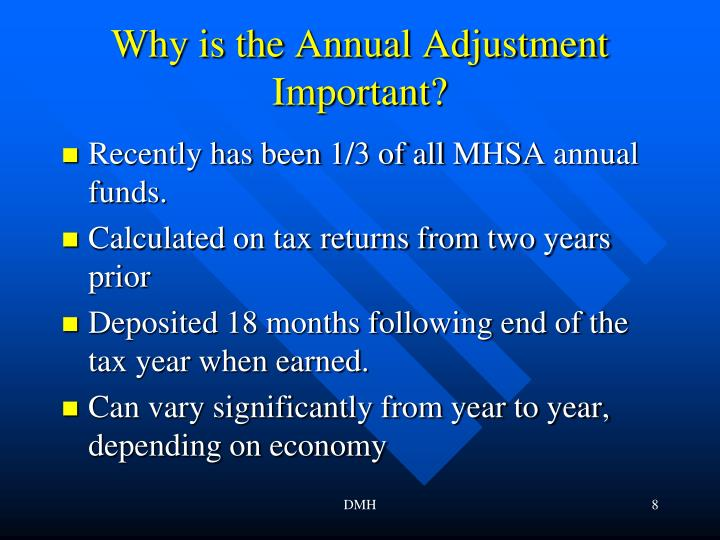 Why is the Annual Adjustment Important?