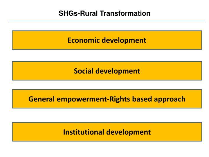 SHGs-Rural Transformation
