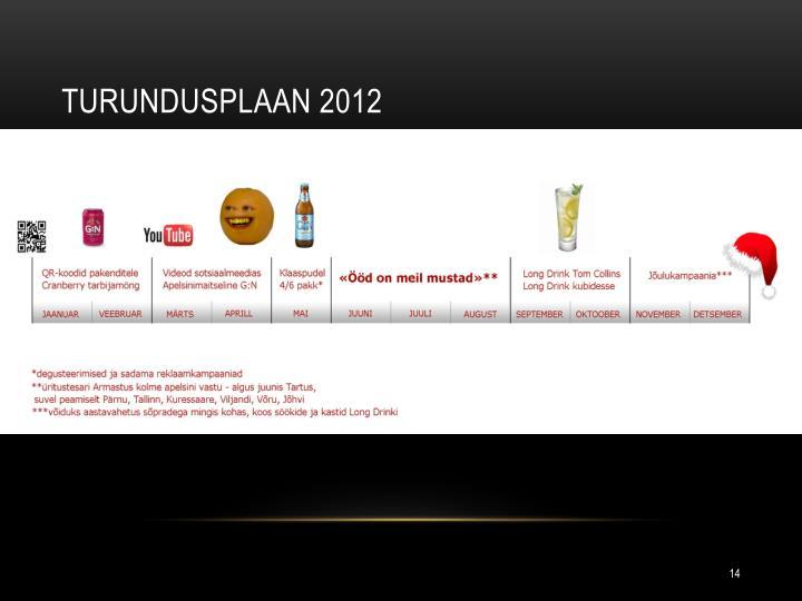 Turundusplaan 2012