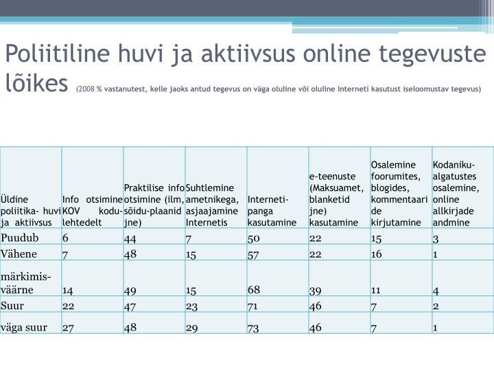 Poliitiline huvi ja aktiivsus online tegevuste lõikes