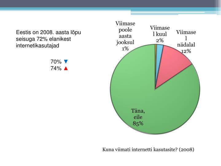 Eestis on 2008. aasta lõpu seisuga 72% elanikest internetikasutajad