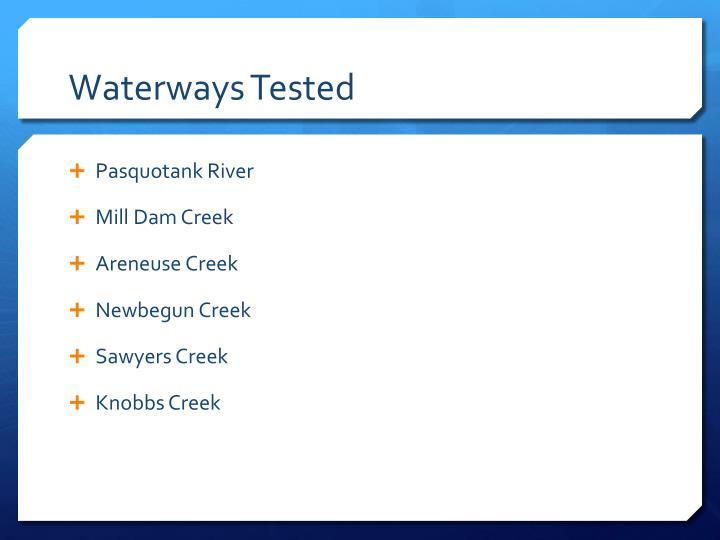 Waterways Tested