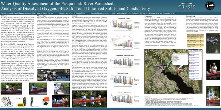 Water-Quality Assessment of the Pasquotank