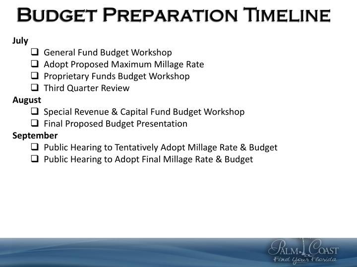 Budget Preparation Timeline