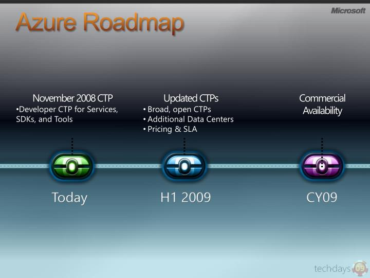 Azure Roadmap