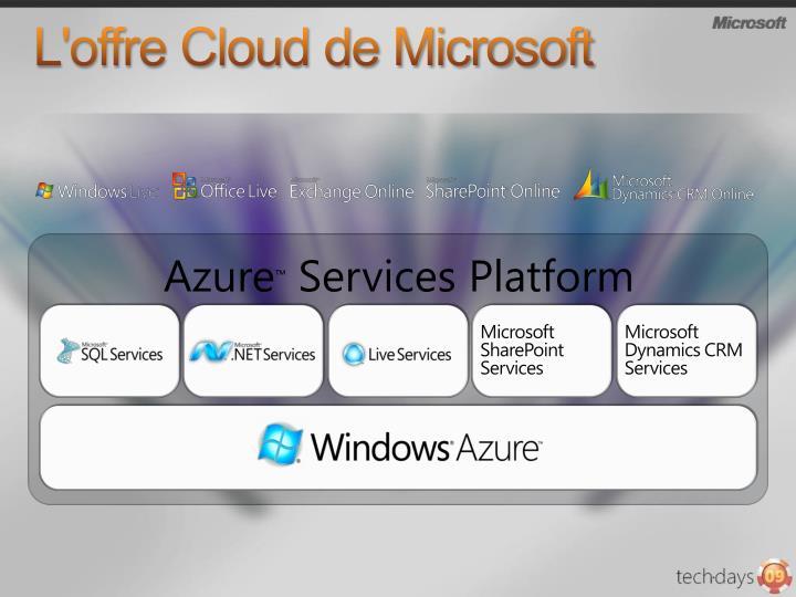 L'offre Cloud de Microsoft