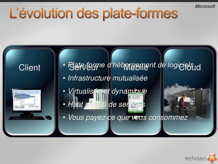 L'évolution des plate-formes