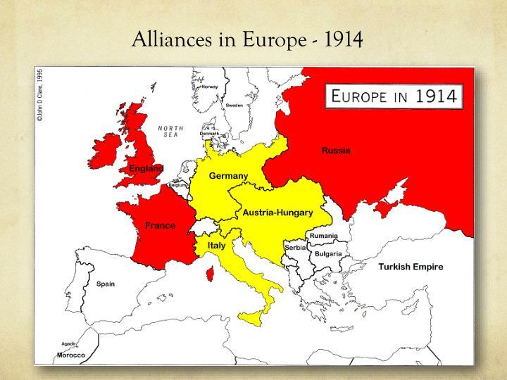 Alliances in Europe - 1914