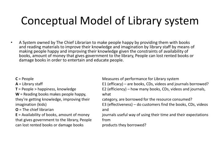 Conceptual Model of Library system