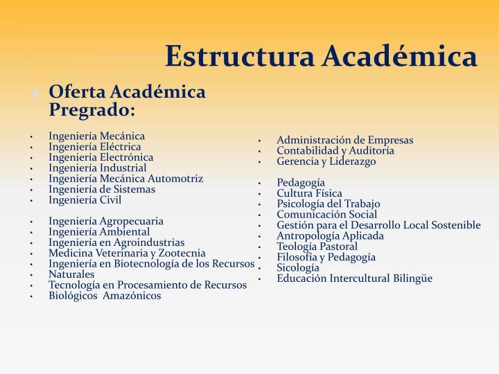 Oferta Académica Pregrado: