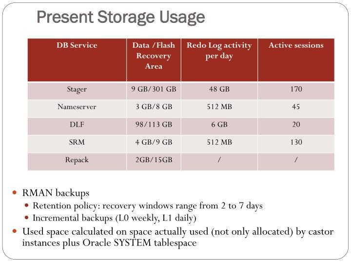 Present Storage Usage