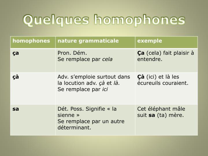 Quelques homophones