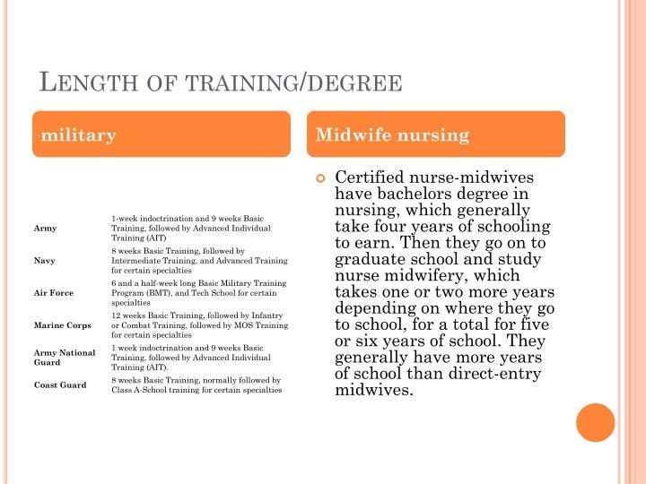 Length of training/degree