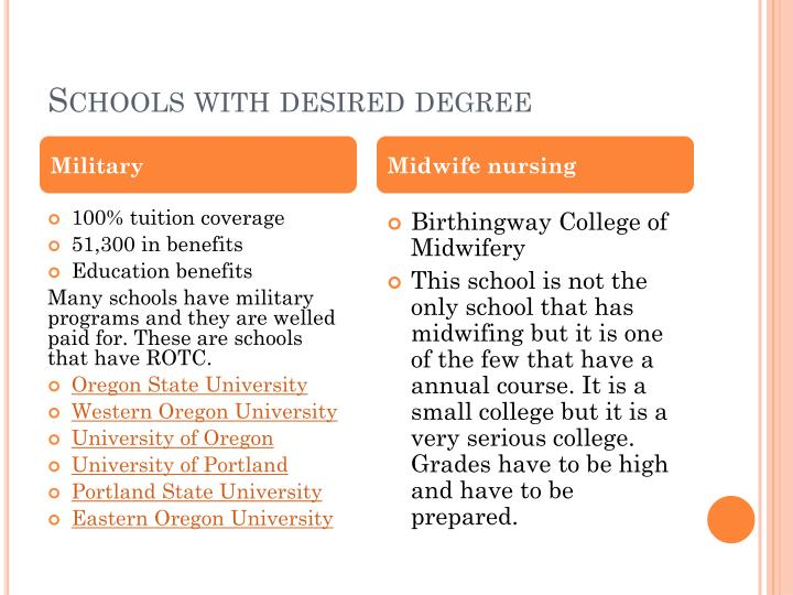Schools with desired degree