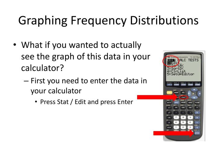 Graphing Frequency