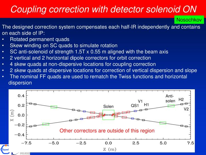 Coupling correction with detector solenoid