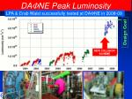 da ne peak luminosity