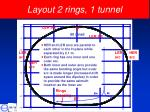 layout 2 rings 1 tunnel