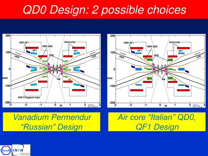 QD0 Design: 2 possible choices