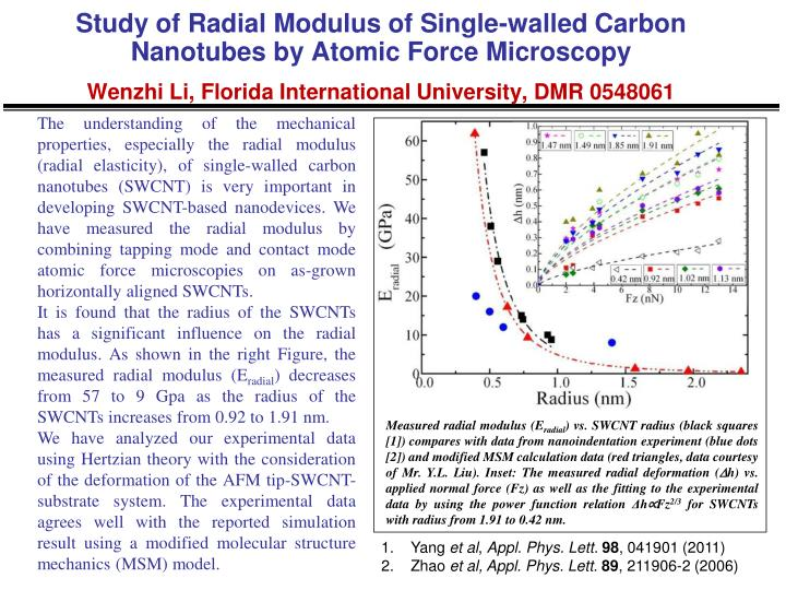 Study of Radial Modulus of Single-walled Carbon Nanotubes by Atomic Force Microscopy