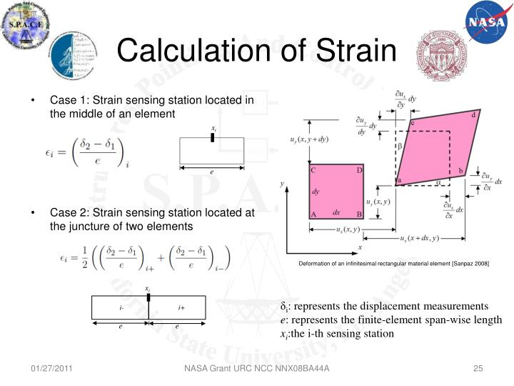 Calculation of Strain