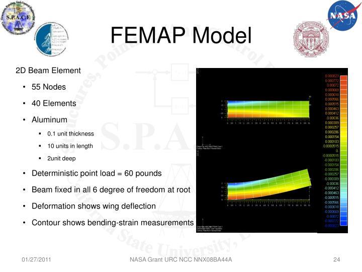 FEMAP Model