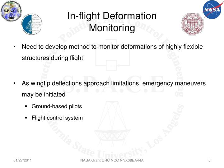 In-flight Deformation Monitoring