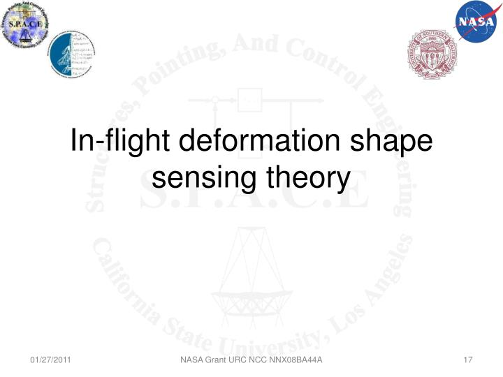 In-flight deformation shape sensing theory