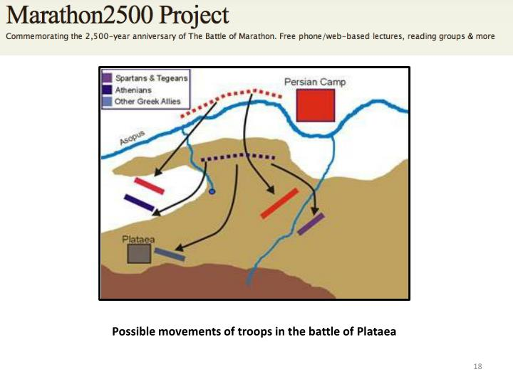 Possible movements of troops in the battle of Plataea