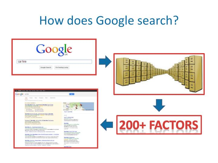 How does Google search?