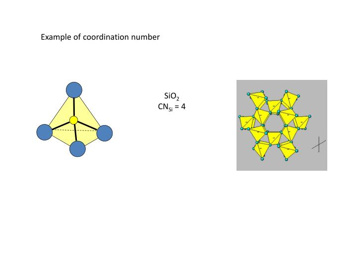 Example of coordination number