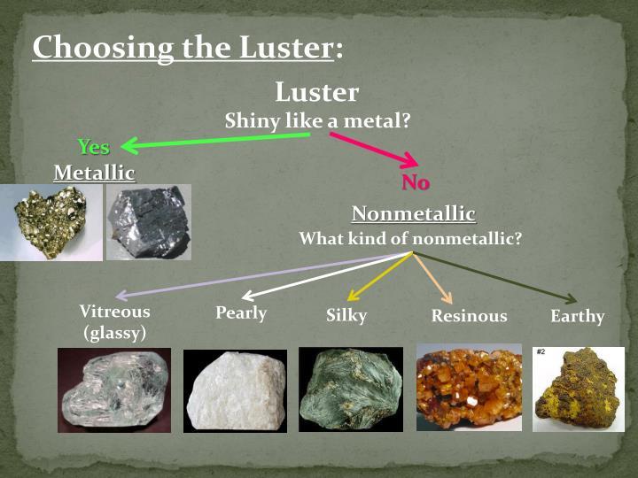 Choosing the Luster