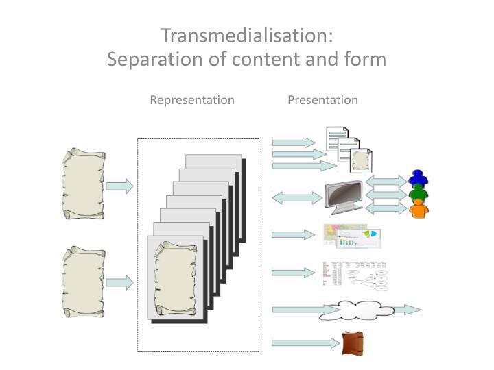 Transmedialisation