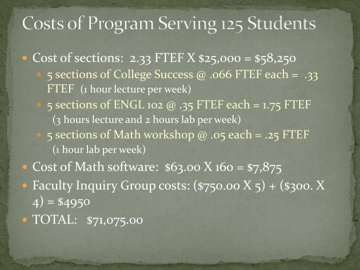 Costs of Program Serving 125 Students