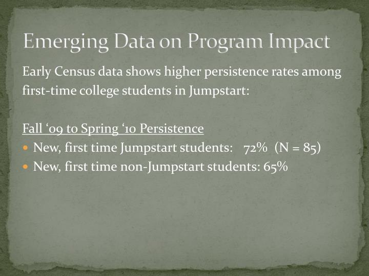 Emerging Data on Program Impact