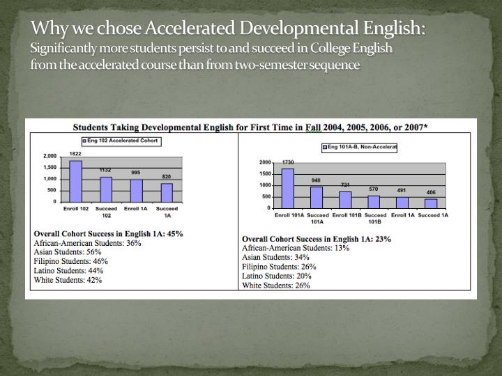 Why we chose Accelerated Developmental English: