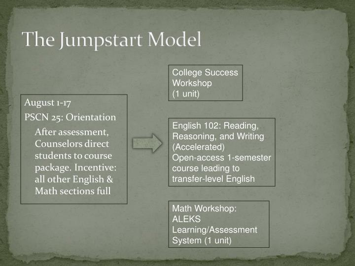 The Jumpstart Model