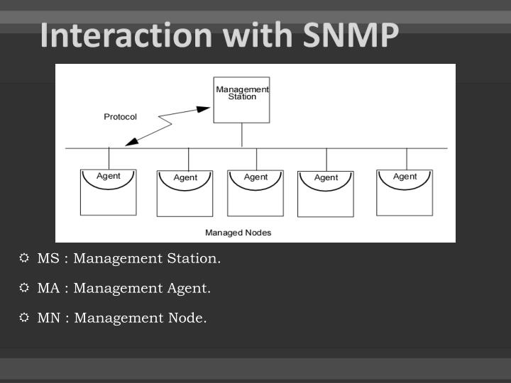 Interaction with SNMP