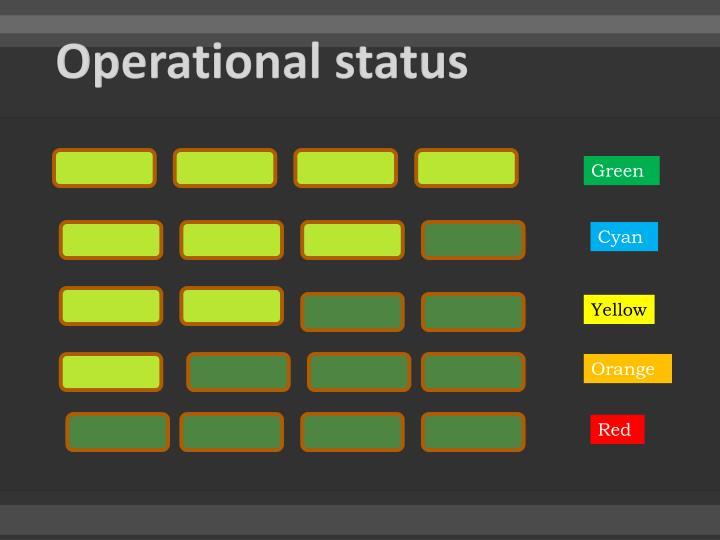 Operational status