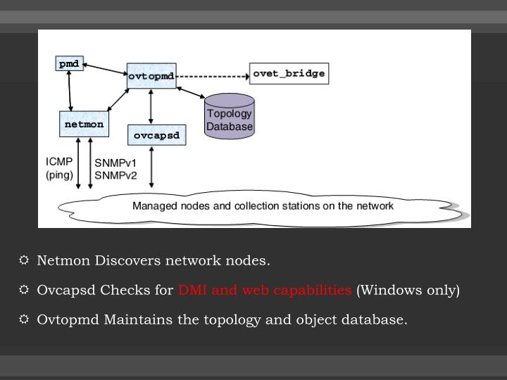 Netmon Discovers network nodes.