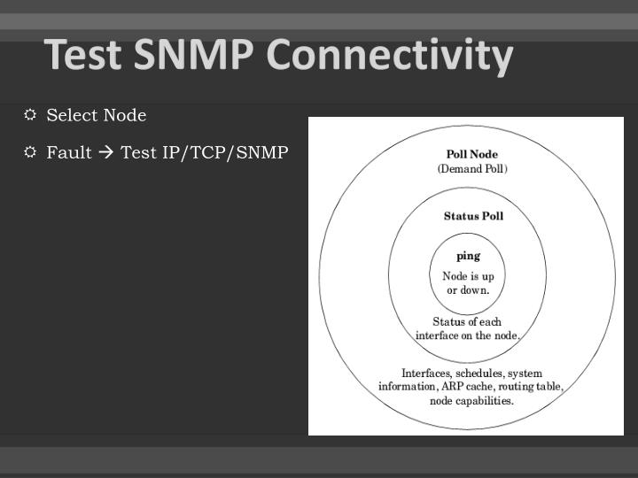 Test SNMP Connectivity