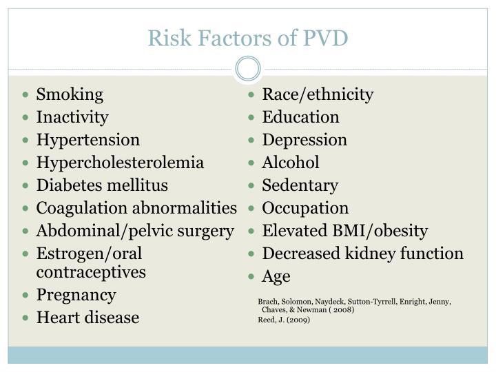 Risk Factors of PVD