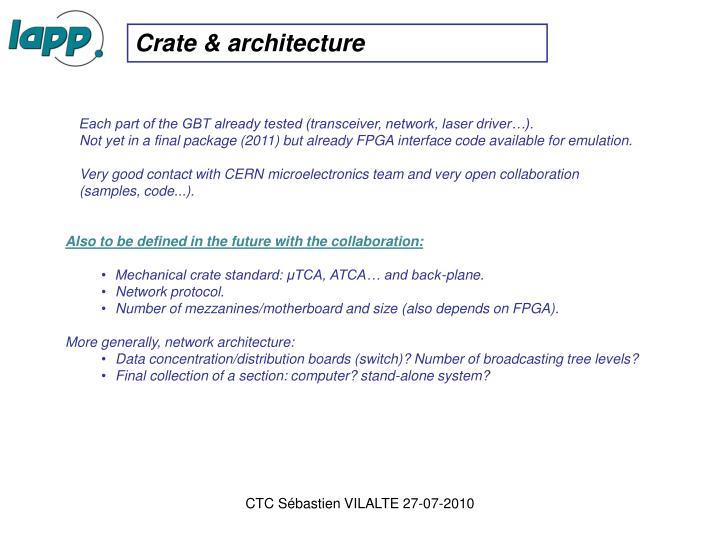 Crate & architecture