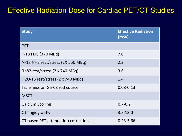Effective Radiation Dose for Cardiac PET/CT Studies