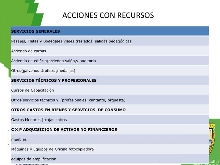 ACCIONES CON RECURSOS