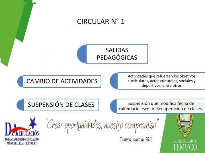 CIRCULAR N° 1
