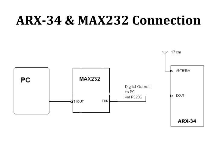 ARX-34 & MAX232
