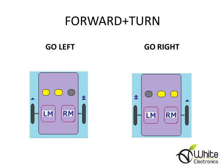 FORWARD+TURN