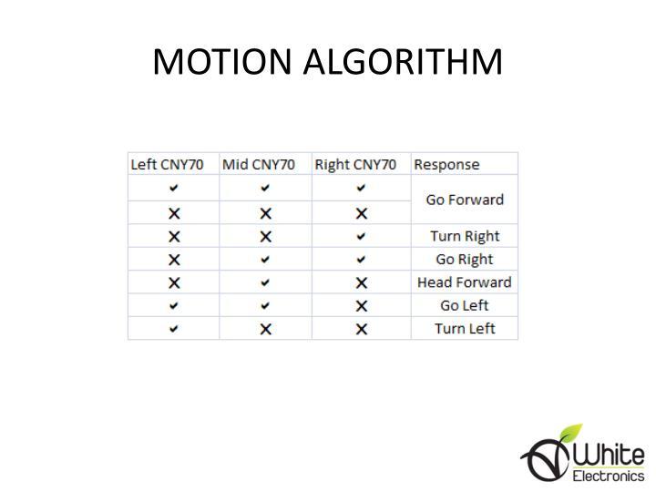 MOTION ALGORITHM